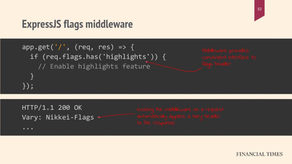 ExpressJS flags middleware 32 app.get('/', (req...