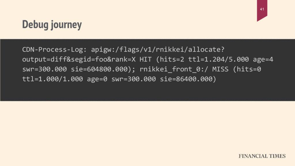 Debug journey 41 CDN-Process-Log: apigw:/flags/...