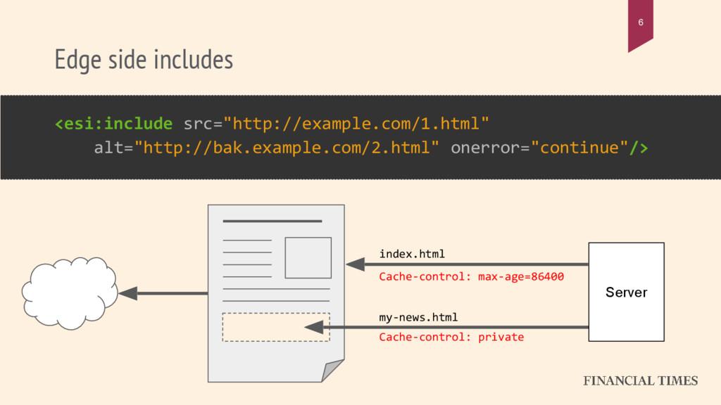 """Edge side includes 6 <esi:include src=""""http://e..."""