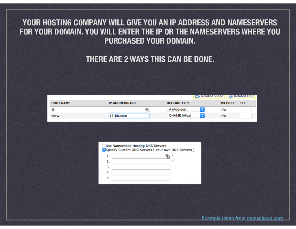 YOUR HOSTING COMPANY WILL GIVE YOU AN IP ADDRES...