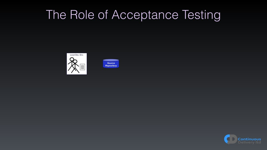 The Role of Acceptance Testing Local Dev. Env. ...