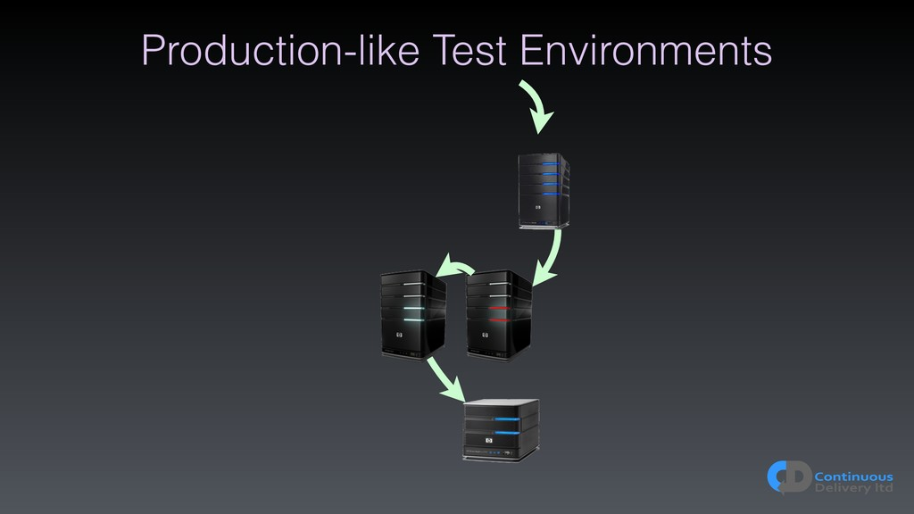 Production-like Test Environments