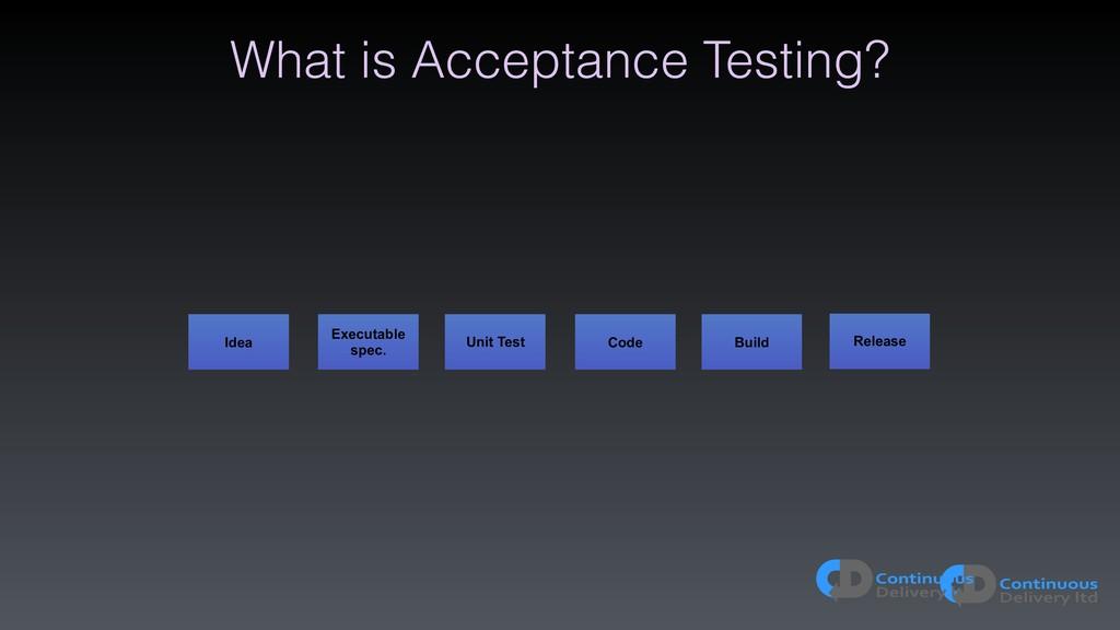 What is Acceptance Testing? Unit Test Code Idea...