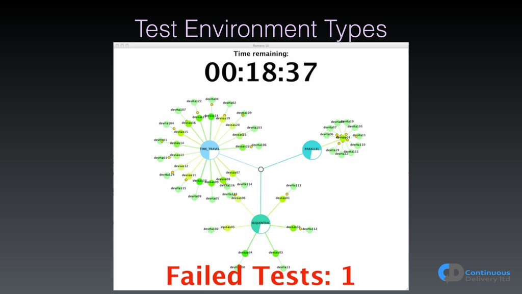 Test Environment Types
