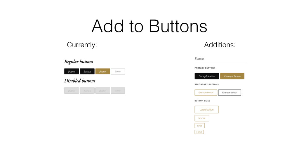 Add to Buttons Currently: Additions: