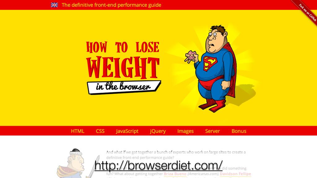 http://browserdiet.com/