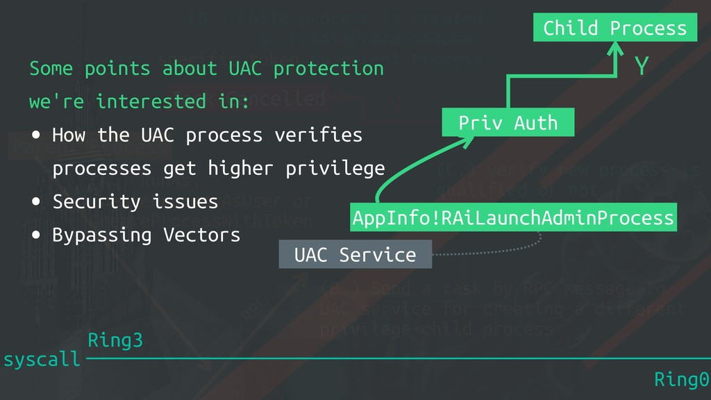 Some points about UAC protection we're interest...