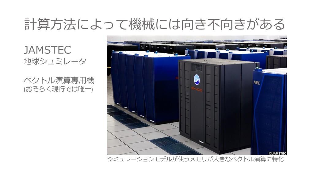 計算⽅法によって機械には向き不向きがある JAMSTEC 地球シュミレータ ベクトル演算専⽤機...