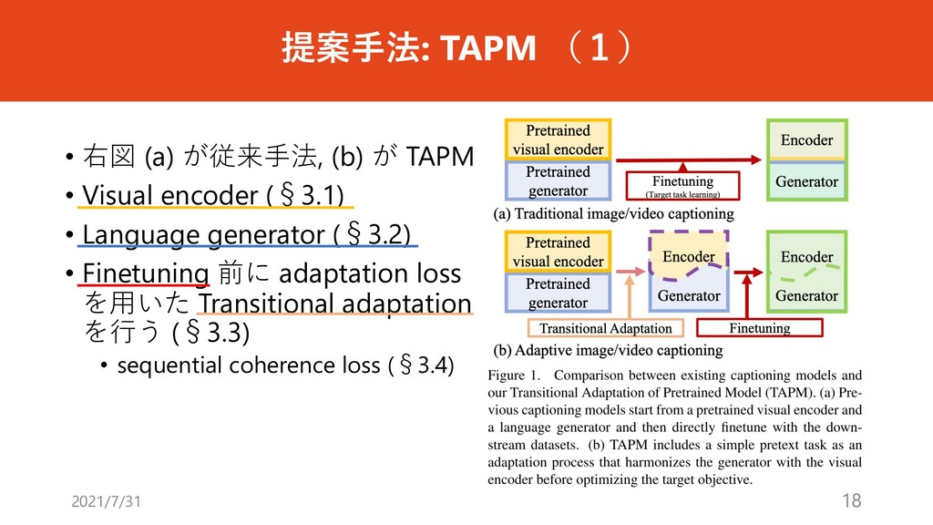 提案⼿法: TAPM (1) • 右図 (a) が従来⼿法, (b) が TAPM • Vis...