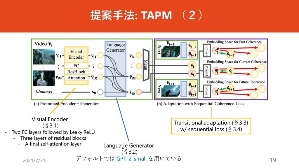提案⼿法: TAPM (2) 2021/7/31 19 Visual Encoder (§3....