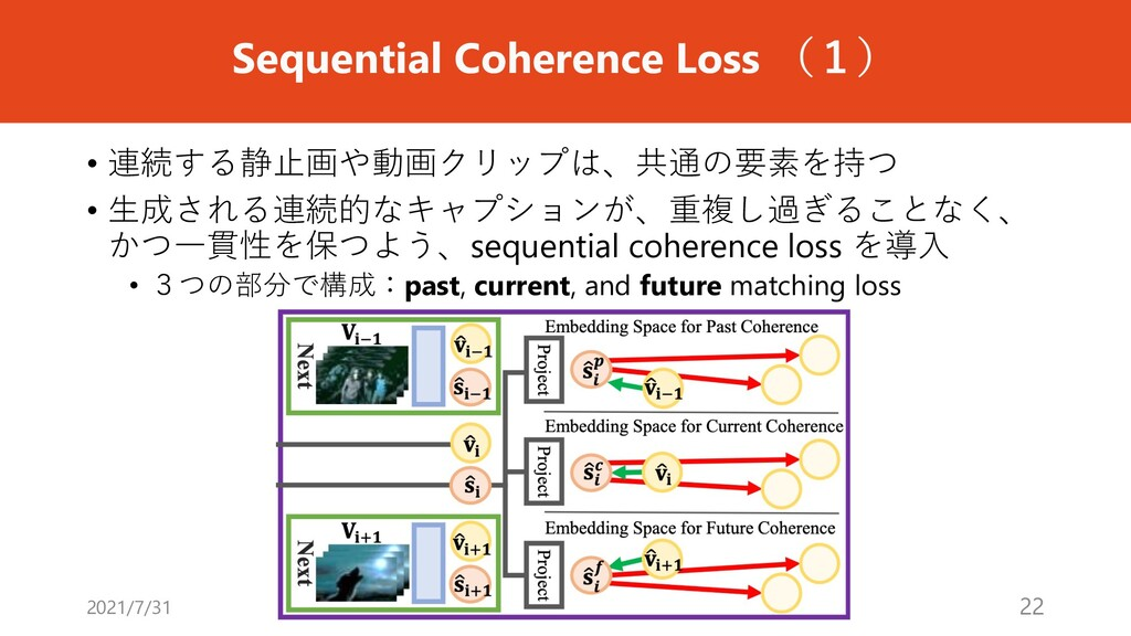 Sequential Coherence Loss (1) • 連続する静⽌画や動画クリップは...