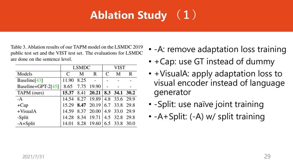 Ablation Study (1) • -A: remove adaptation loss...