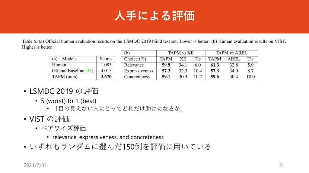 ⼈⼿による評価 2021/7/31 31 • LSMDC 2019 の評価 • 5 (wors...