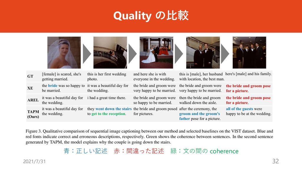 Quality の⽐較 ⻘:正しい記述 ⾚:間違った記述 緑:⽂の間の coherence 2...