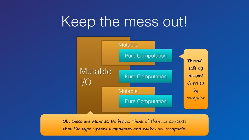 Mutable I/O Mutable Mutable Keep the mess out! ...