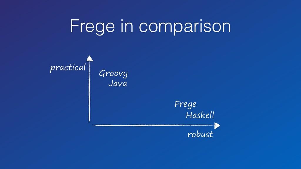 Frege in comparison practical robust Java Groov...