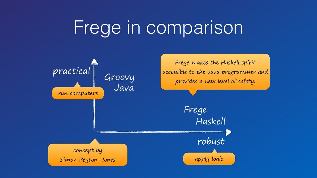 Frege in comparison Java Groovy Frege Haskell c...
