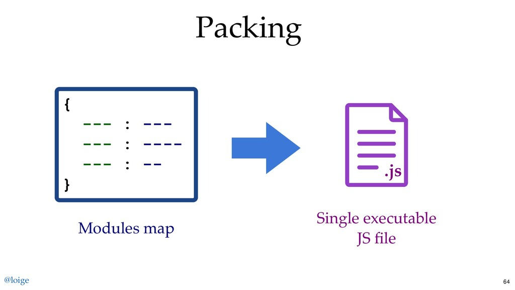 Packing .js { --- : --- --- : ---- --- : -- } M...
