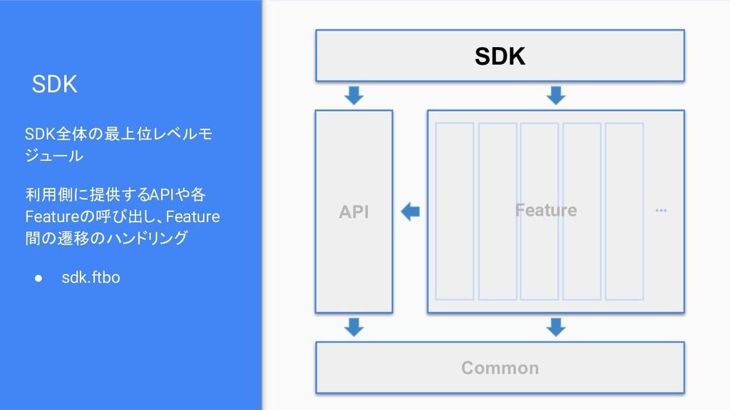 SDK SDK全体の最上位レベルモ ジュール 利用側に提供するAPIや各 Featureの呼び...
