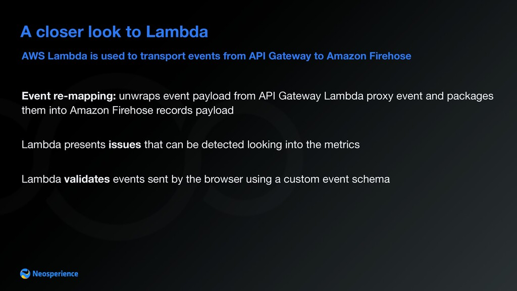 AWS Lambda is used to transport events from API...