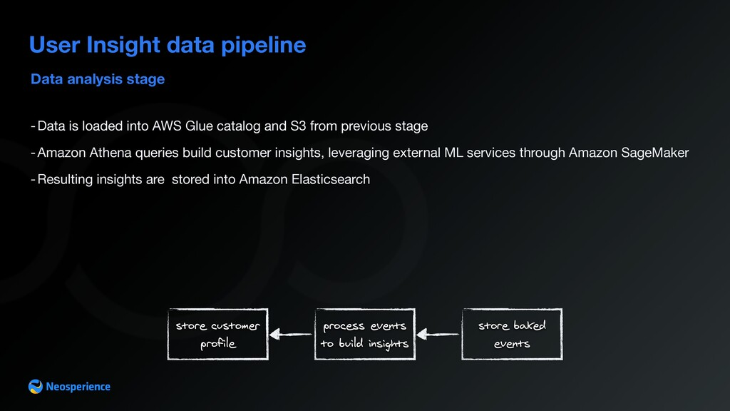 Data analysis stage User Insight data pipeline ...
