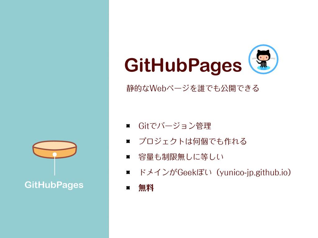 GitHubPages ੩తͳ8FCϖʔδΛ୭Ͱެ։Ͱ͖Δ (JUͰόʔδϣϯཧ ϓϩδ...