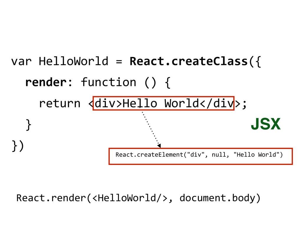 var HelloWorld = React.createClass({...