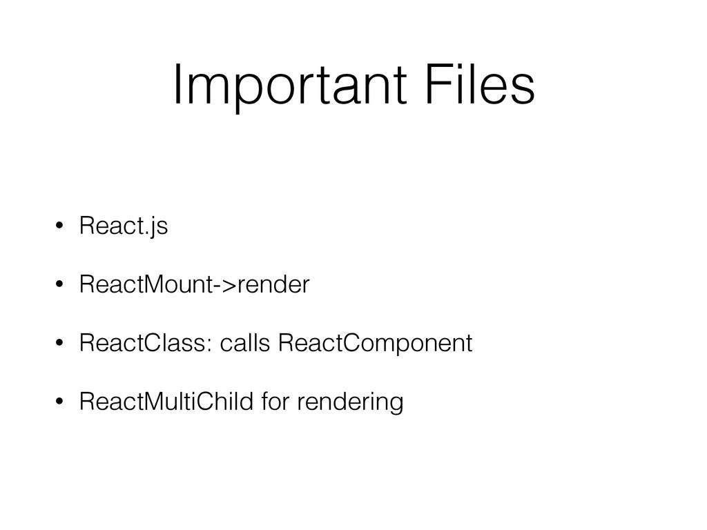 Important Files • React.js • ReactMount->render...