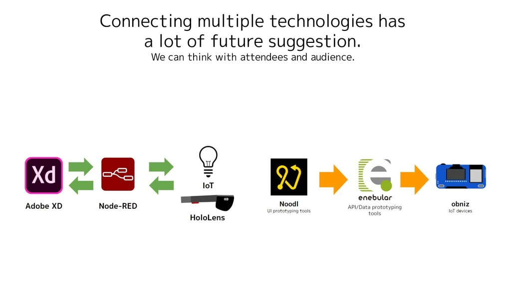 Connecting multiple technologies has a lot of f...