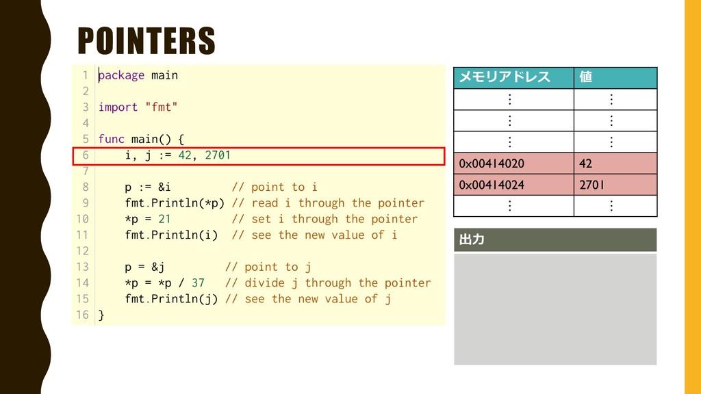 POINTERS メモリアドレス 値 … … … … … … 0x00414020 42 0x...