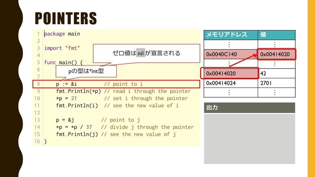 POINTERS メモリアドレス 値 … … 0x0040C140 0x00414020 … ...