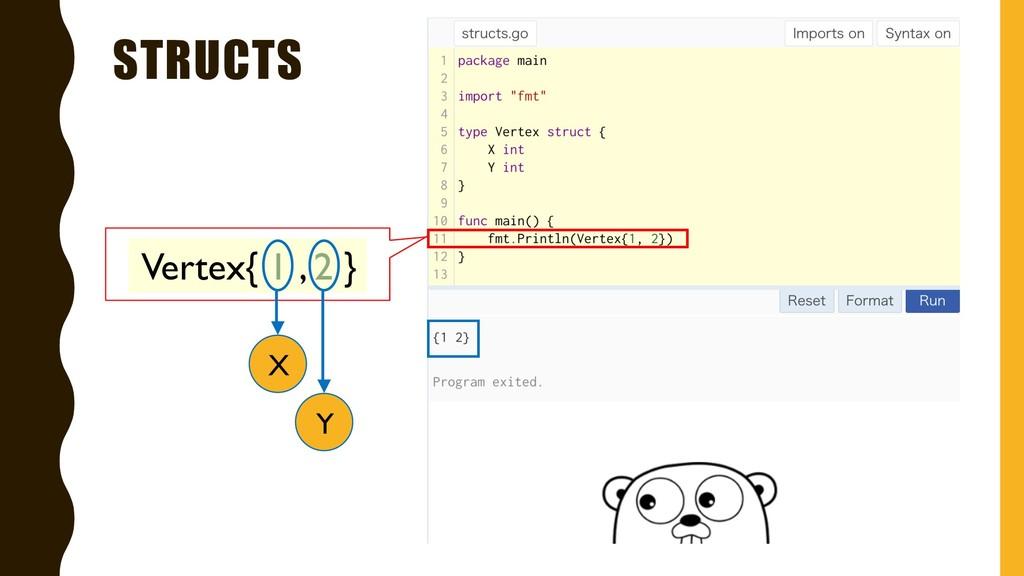 STRUCTS Vertex{ 1 , 2 } X Y