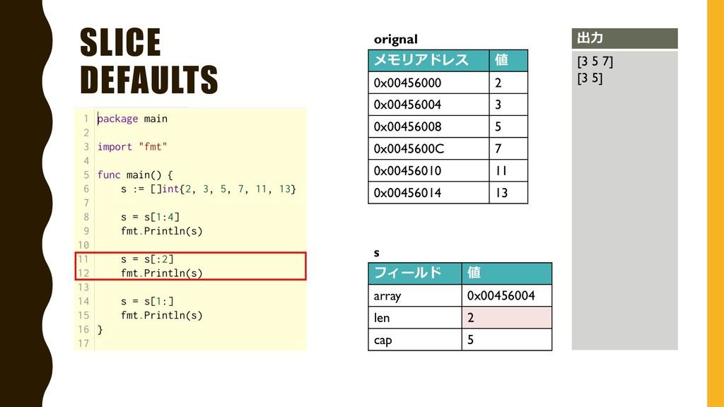 SLICE DEFAULTS メモリアドレス 値 0x00456000 2 0x0045600...