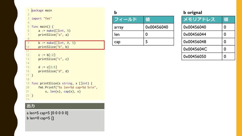 フィールド 値 array 0x00456040 len 0 cap 5 b 出⼒ a len...