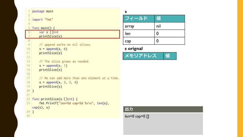 フィールド 値 array nil len 0 cap 0 s メモリアドレス 値 s ori...