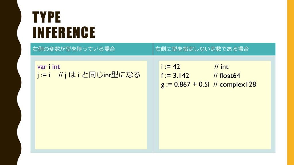 TYPE INFERENCE 右側の変数が型を持っている場合 右側に型を指定しない定数である場...