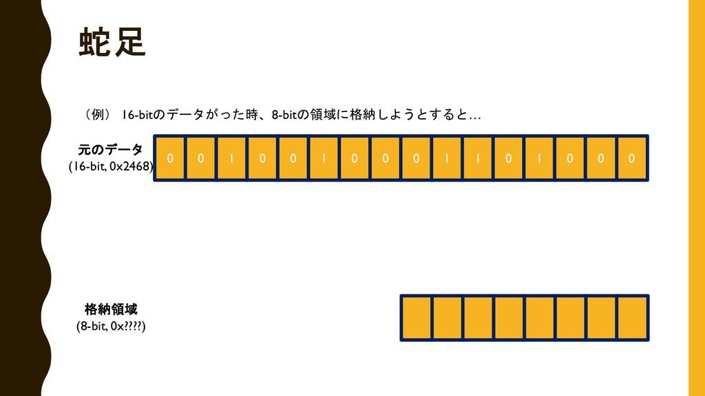 格納領域 (8-bit, 0x????) 0 0 0 1 0 0 1 0 0 0 1 1 0 ...