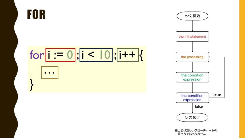 FOR for i := 0 ; i < 10 ; i++ { … } true false ...