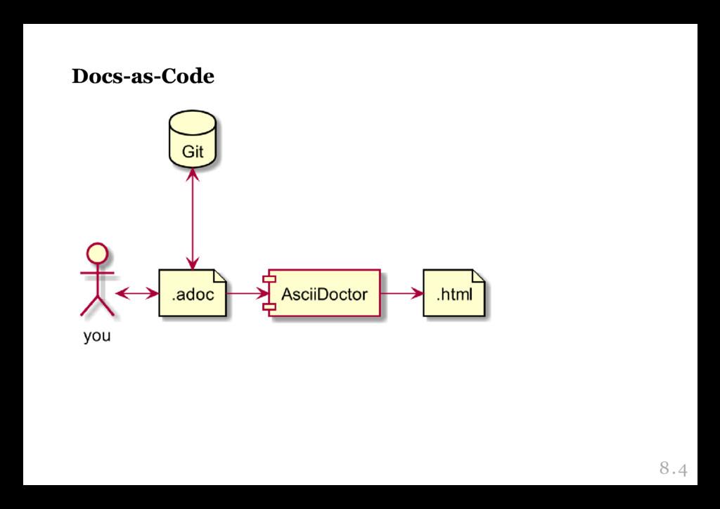 Docs-as-Code Docs-as-Code 8.4