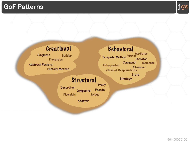jgs 3. Code