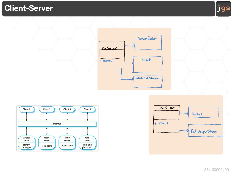 jgs 564 00000100 Assignment UML Class Diagram 1...