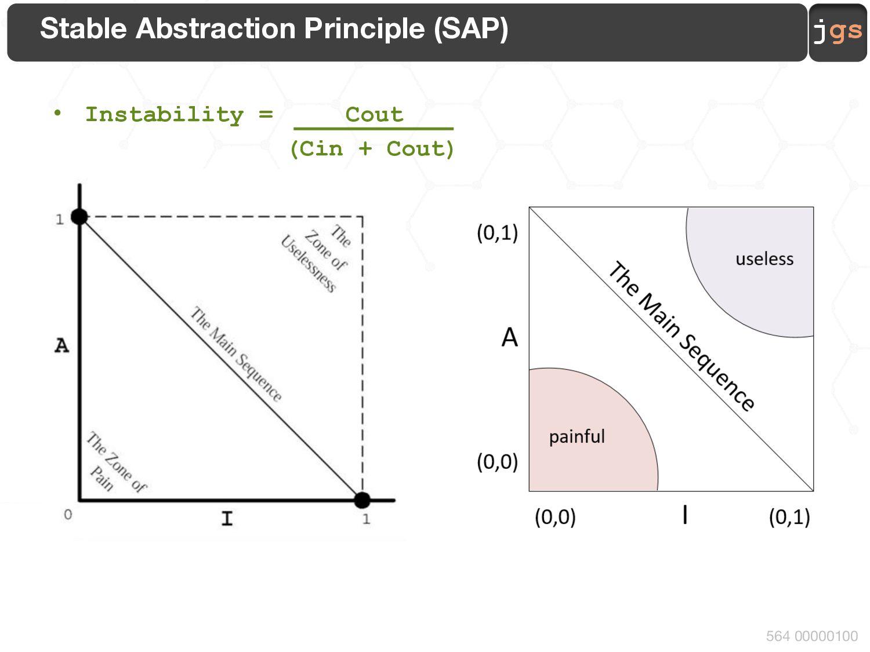 jgs 564 00000100 Final Exam § Final Exam is com...
