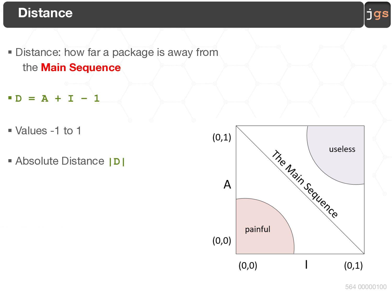 jgs 564 00000100 Grades § 6 Quizzes (25%), ther...
