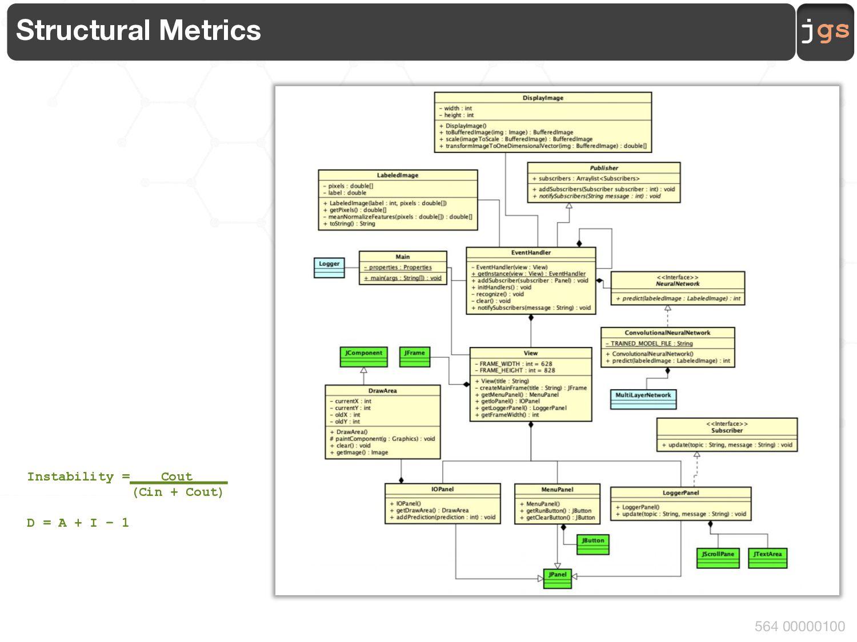 jgs 564 00000100 Model UML Class Diagram Descri...