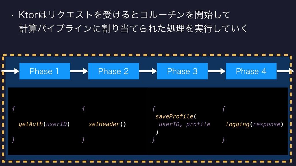{ setHeader() } { getAuth(userID) } { logging(r...
