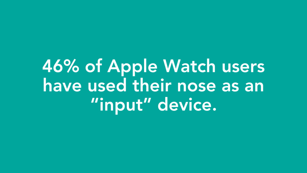 46% of Apple Watch users have used their nose a...