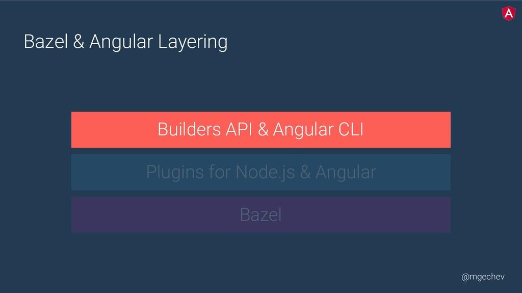 @mgechev Bazel & Angular Layering Bazel Plugins...