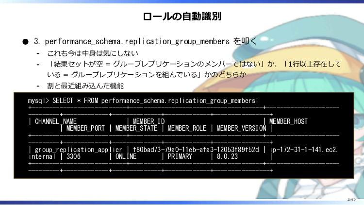 ロールの自動識別 3. performance_schema.replication_grou...