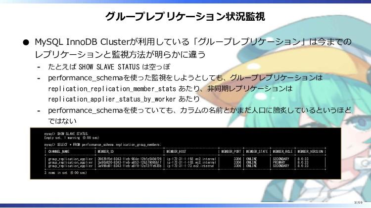 グループレプリケーション状況監視 MySQL InnoDB Clusterが利用している「グル...