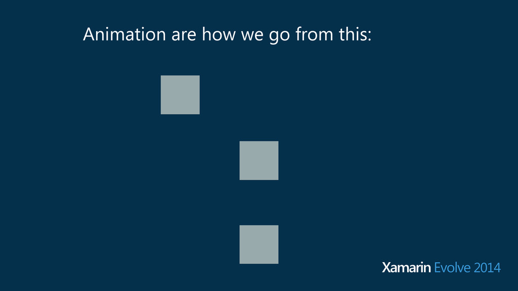 Animation are how we go from this: To this: Xam...